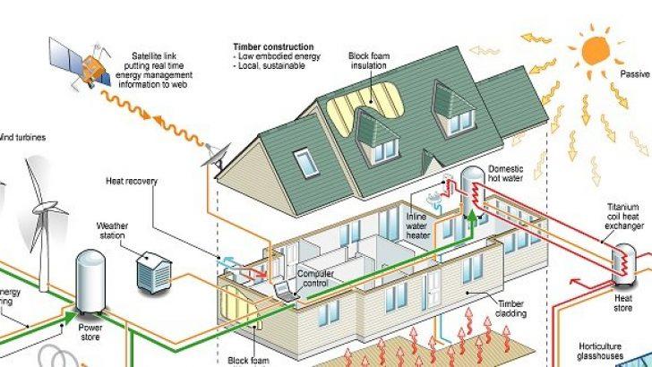 Evlerimiz, havayı sanayiden daha fazla kirletiyor